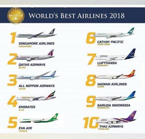 Réservez avec qatar airways un vol au meilleur prix pour la Thailande, à destination de Bangkok, pour découvrir la capitale spirituelle, économique et culturelle de la Thaïlande