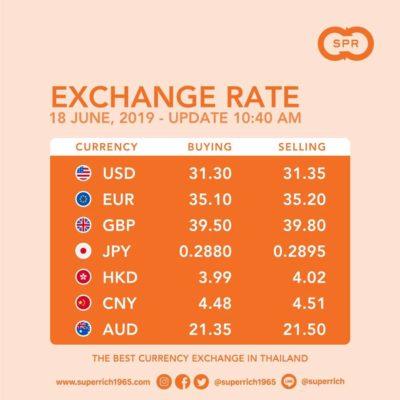 Où changer des euros en bahts en Thailande - les bureaux de change