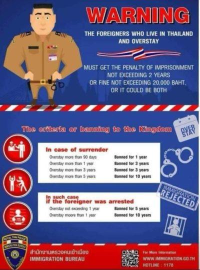 overstay en Thailande - dépassement de votre autorisation de séjour