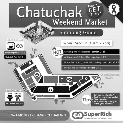 Faire du Shopping au Week-End Market de Chatuchak à Bangkok