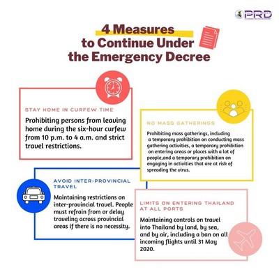 état d'urgence en Thaïlande