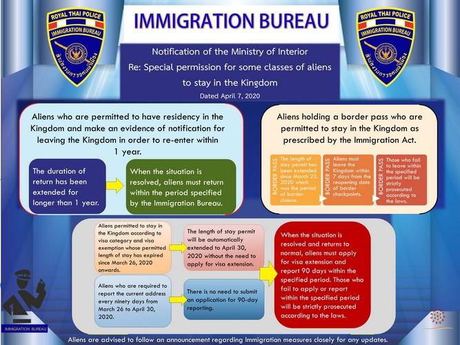 mesures essentielles suite au covid-19 en Thaïlande (extensions visas, restrictions...