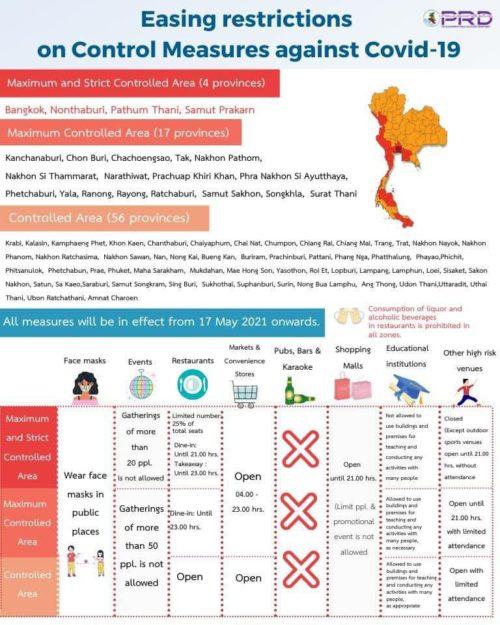 Les dernières actualités en Thaïlande