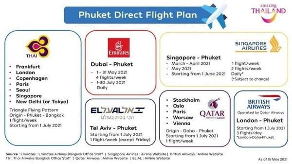 vol Phuket