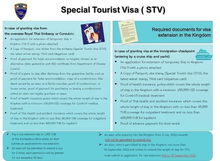 VISA STV THAILANDE